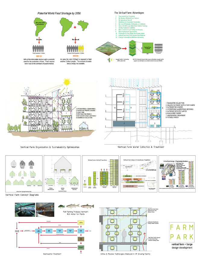 Vertical Farm Park - bREANNACARLSONSTUDIO