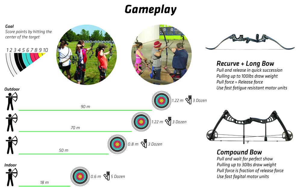 Arquus Archery Top - Gary Corr