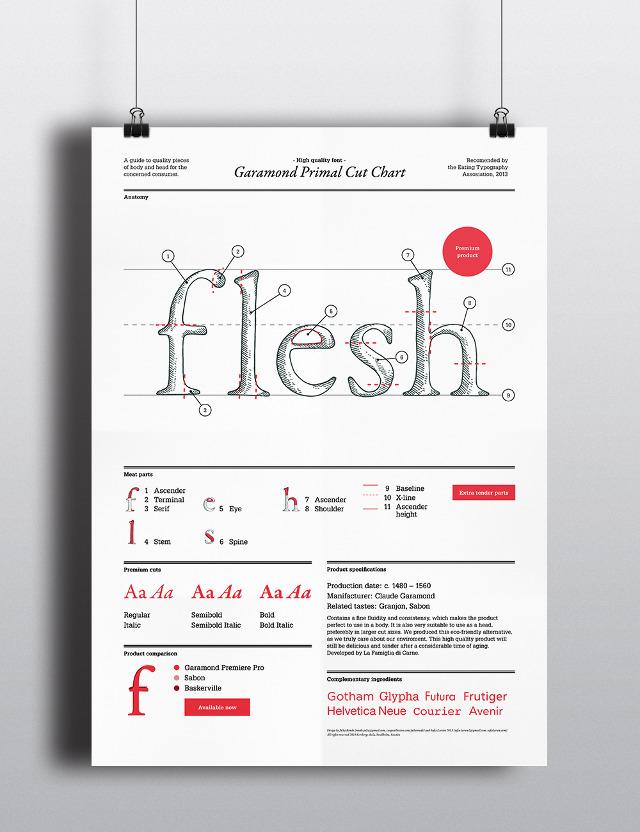 Flesh / Poster design - Julia Rende