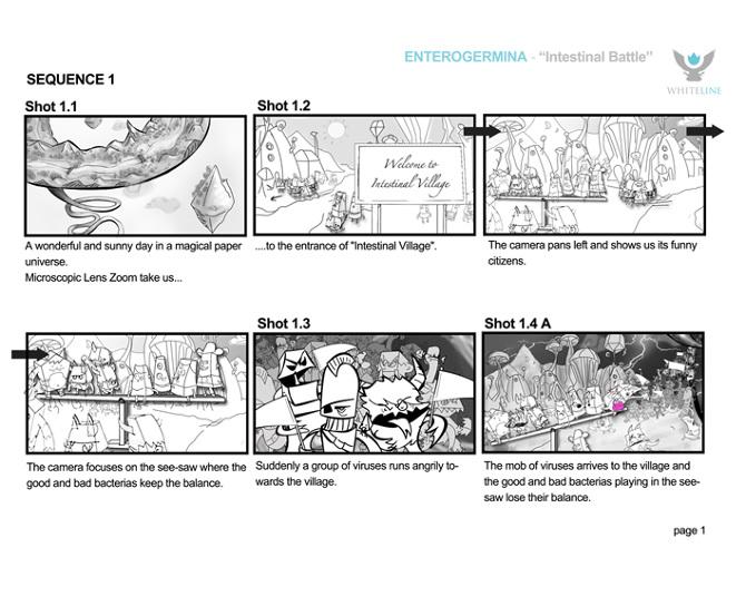 Storyboard for TV commercial Enterogermina - Portfolio - commercial storyboards