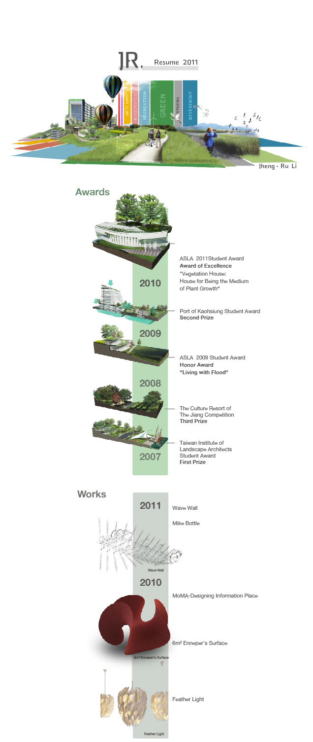 sap apo cif resume project manager resume india - Landscape Architect Resume
