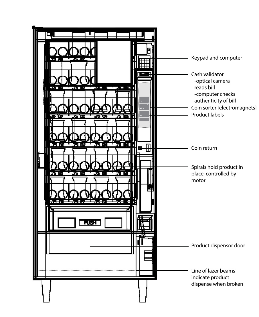 panasonic cq car audio wiring diagram model no df203u