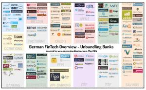 Unbundling Banks