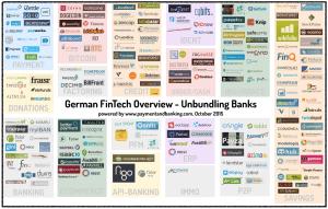 Kooperation ist nicht gleich Kooperation – FinTechs und Banken