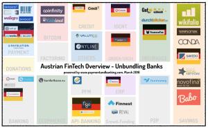 Update: FinTech Übersicht Österreich – ist das wirklich alles? (03.03.2016)