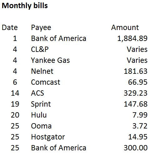 My favorite budget tools Monthly bills list - Payment Free Life