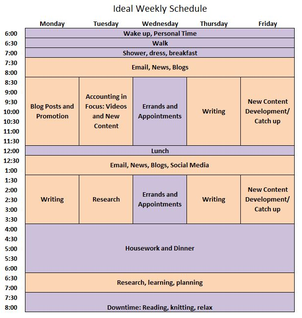 How to Budget Your Time to Get More Done - Payment Free Life - housework schedule