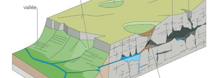 Hydrographie des Grands Causses et Avant-causses