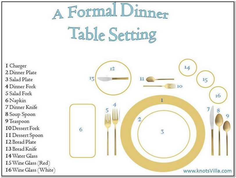Basic Table Setting For Dinner