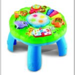Leapfrog Activity Table Target