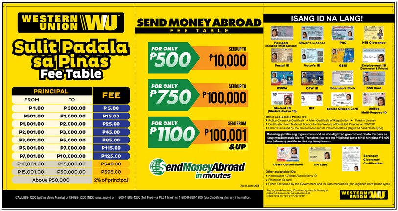 Western Union Fees Table 2018
