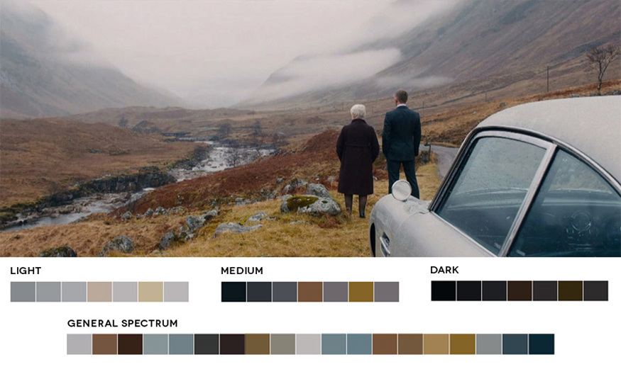 Color Grading Inspiration Movie Barcodes and Color Palettes - general color chart template