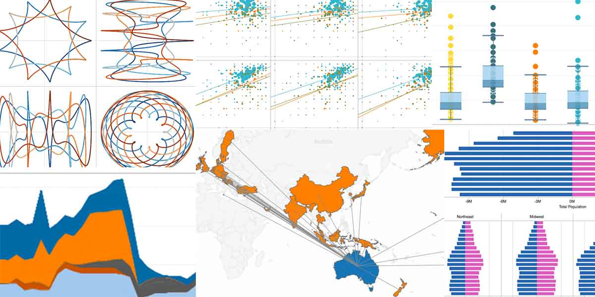 Tableau Software on Twitter \ - chart and graph