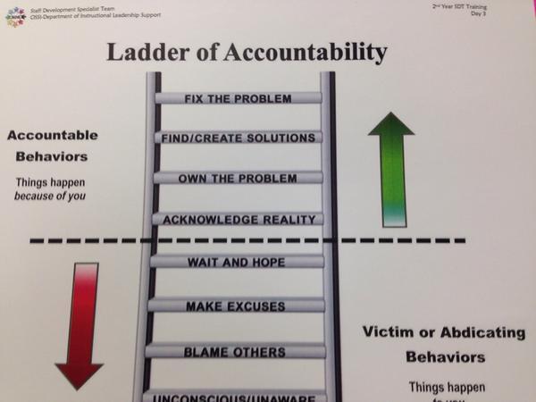 Leaders Ladder Stlfamilylife