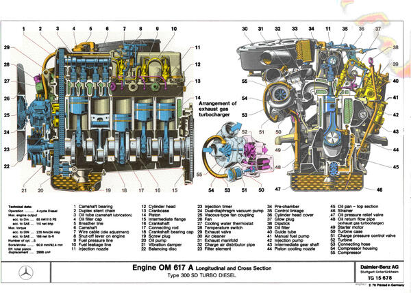 Mercedes Benz Engine Diagram Wiring Diagram