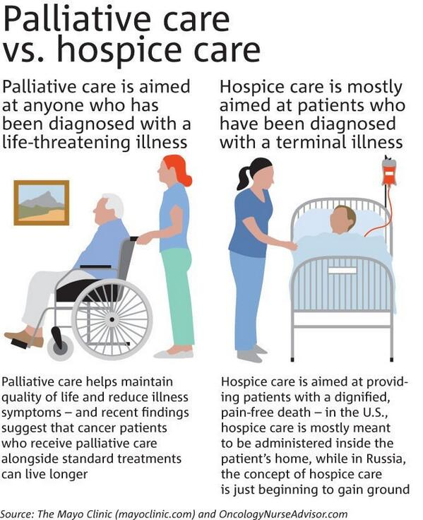 4 End-of-Life Care (Hospice Care) Nursing Care Plans Nursing - home care nurse resume