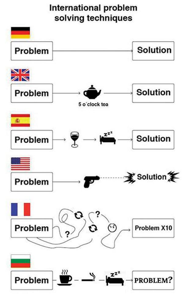 NGD Núcleo Goiano de Decoração How to solve arithmetic sequence