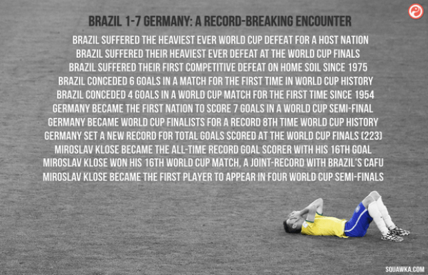 BsGDdfWCUAAFH5N As many Brazil 1   Germany 7 memes, photoshops & jokes as we could possibly find!