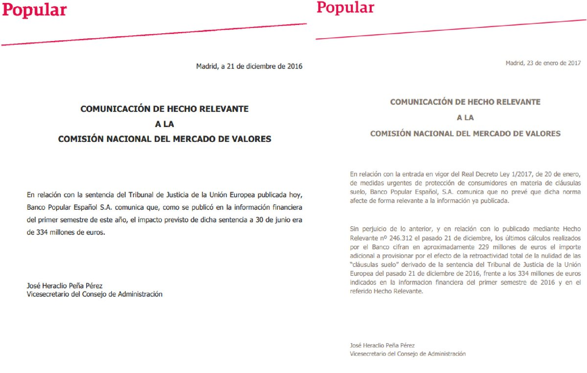 acuerdo banco popular clausula suelo latest acuerdo banco