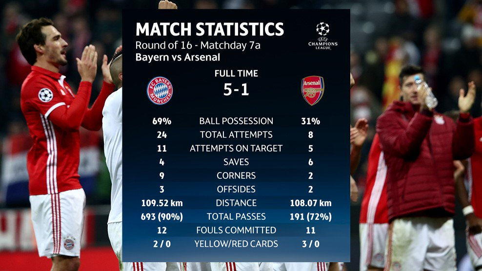 uefa champions league news analysis results amp stats 3