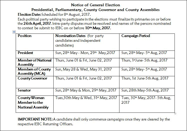 IEBC on Twitter \ - why notice period is important