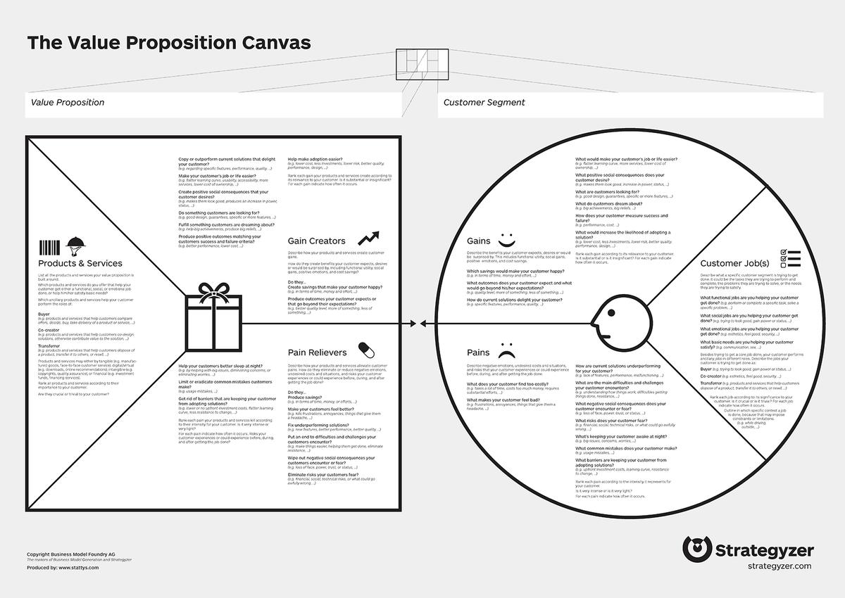 wiringpi value proposition
