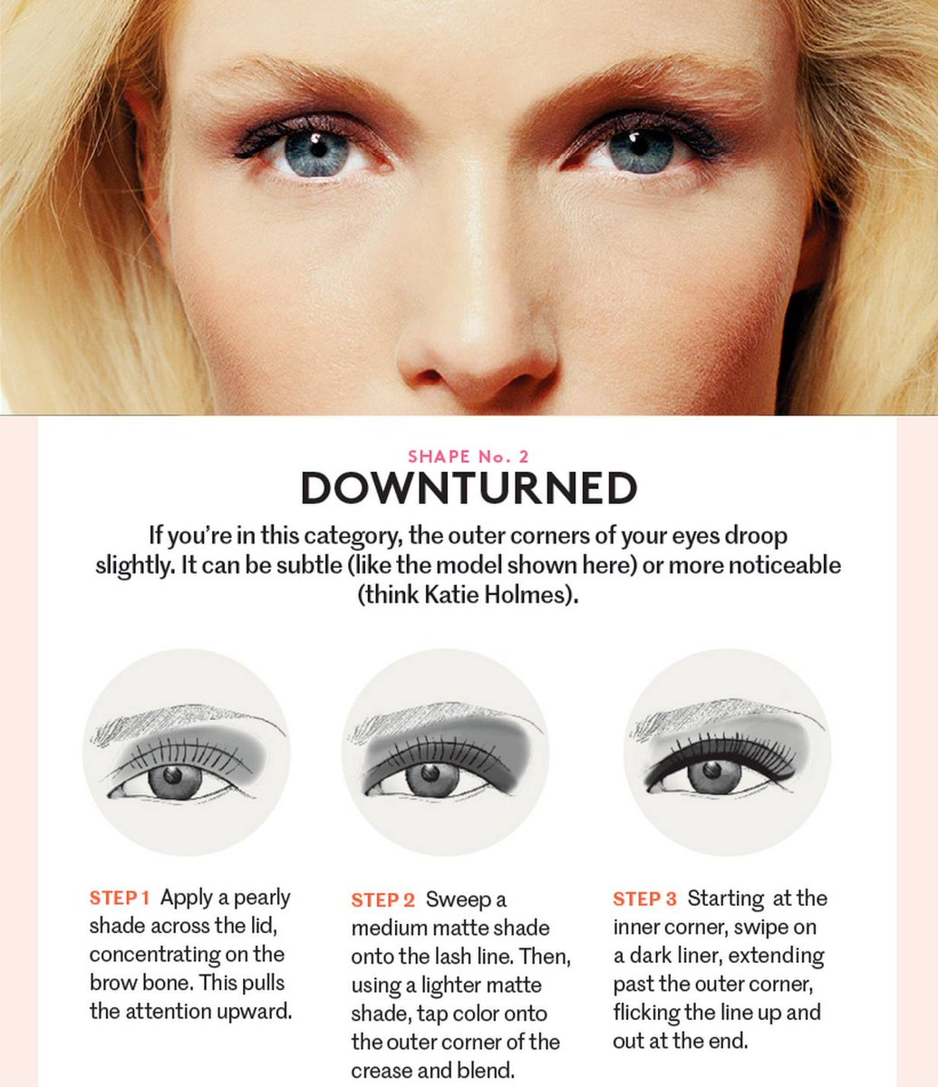 Best Makeup For Eye Shapes Cosmeticstutor