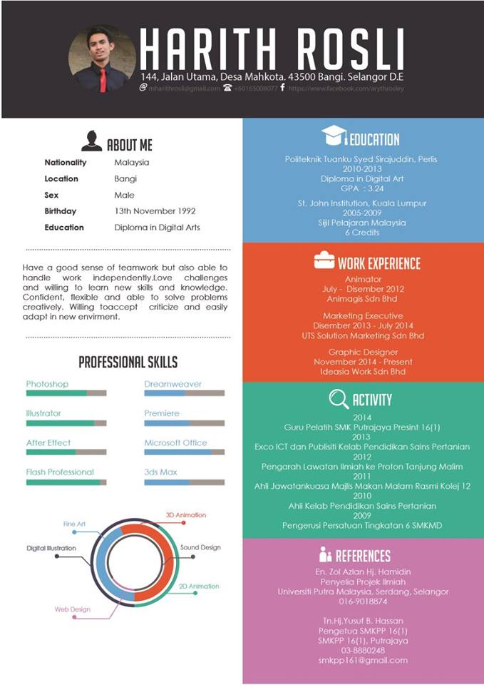 Resume Format Options Resume Format For Career In Banking Best Sample Resume Template For Jan 2016 Calendar Template 2016