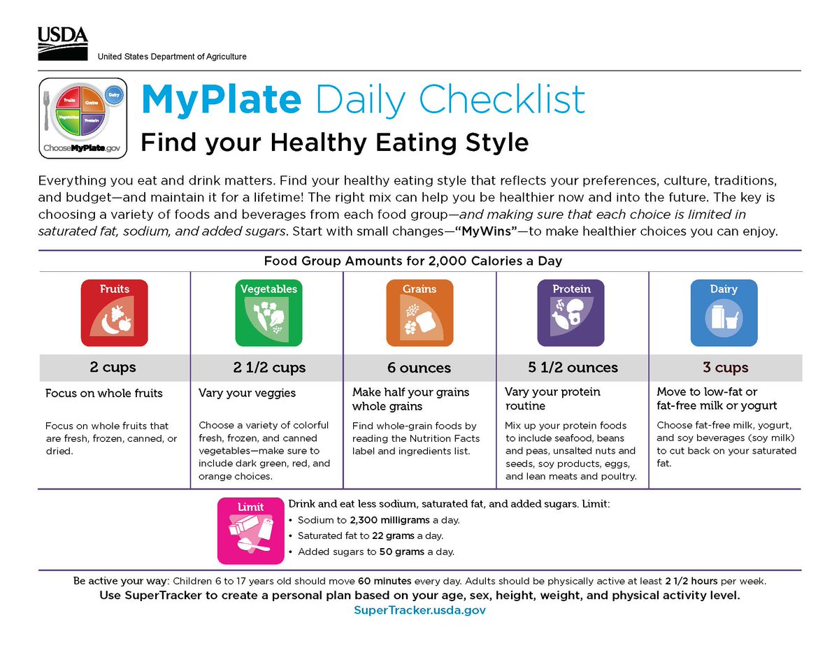 Find your healthy eating style w/ the myplate daily checklist