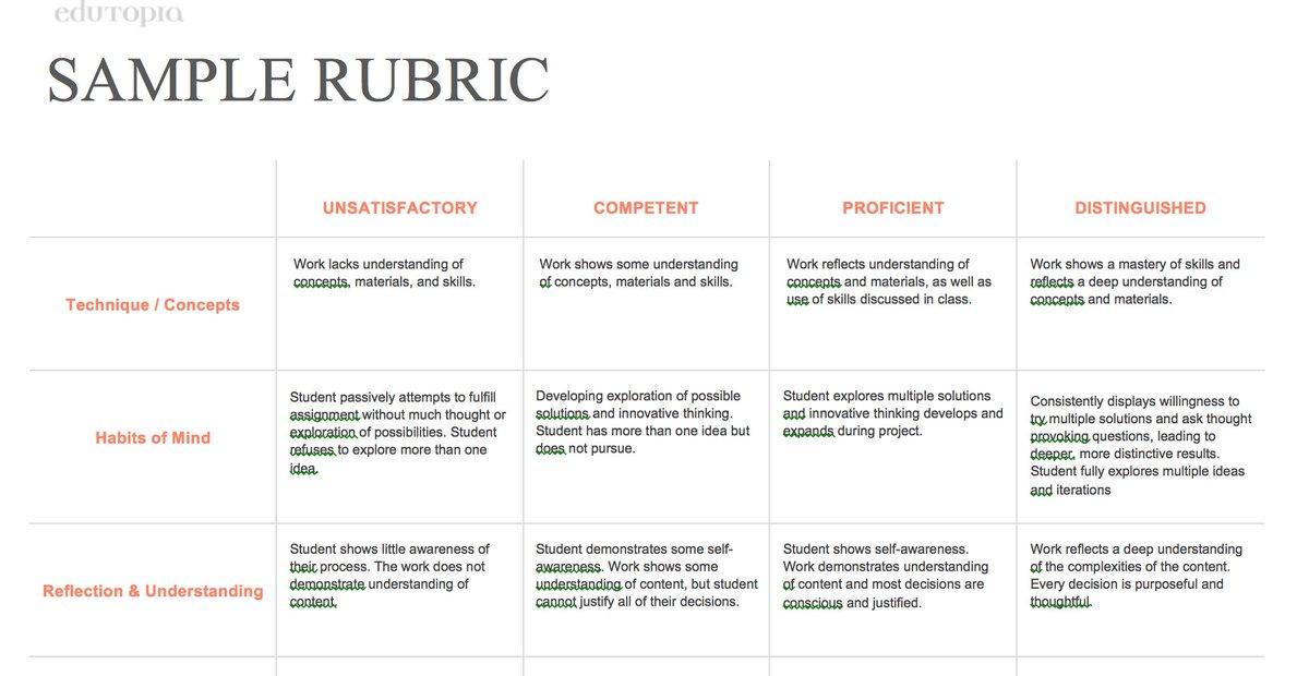 teaching rubrics template - Pinarkubkireklamowe