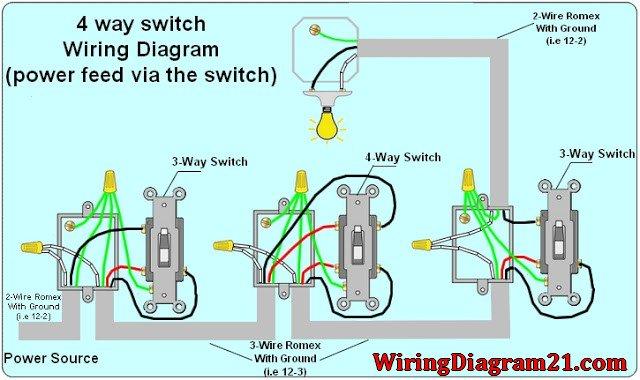 wiring diagram (@Wiringdiagram21) Twitter