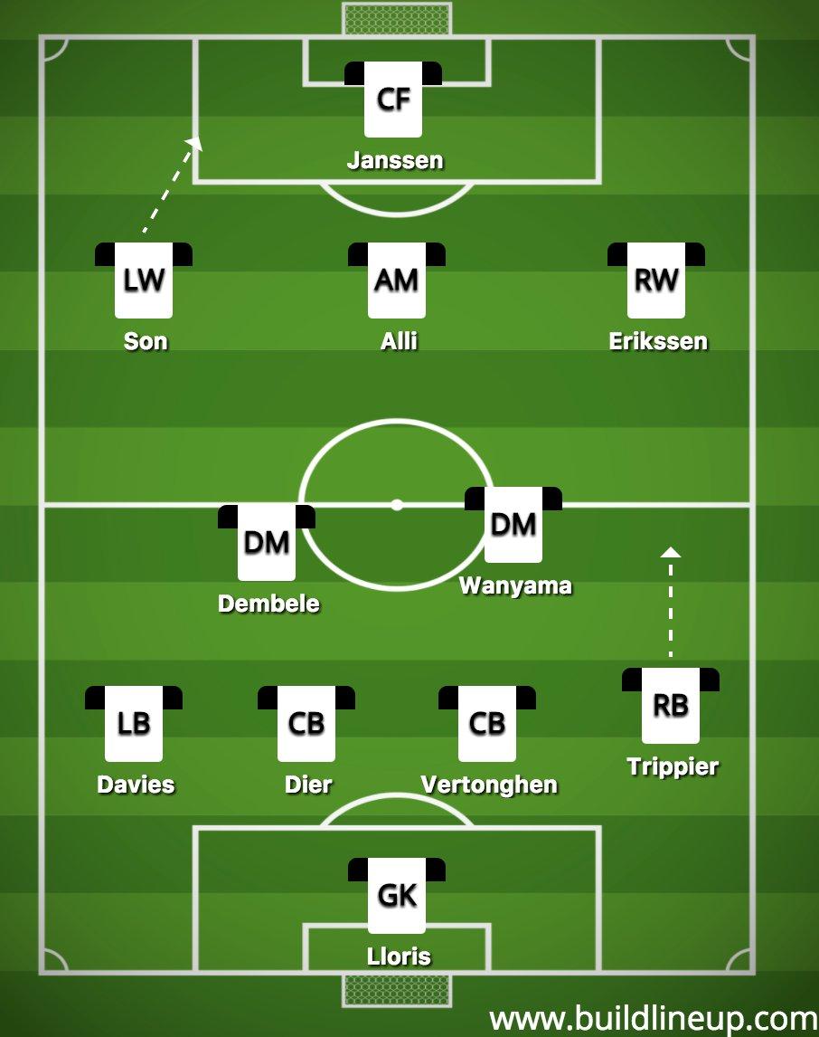 soccer lineup creator