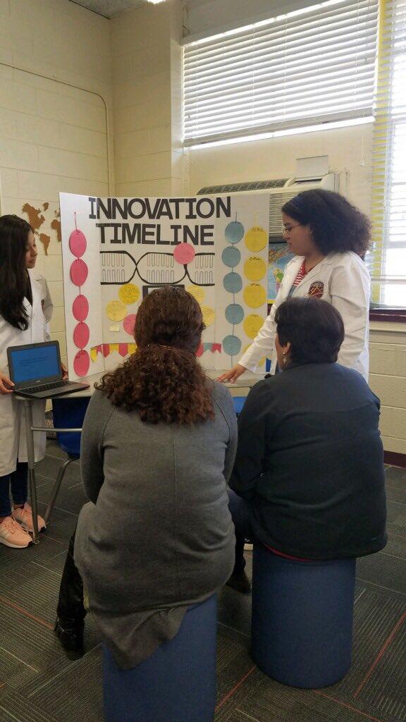 Innovation Academy- Johnston County Public Schools (@JoCoLabSchool