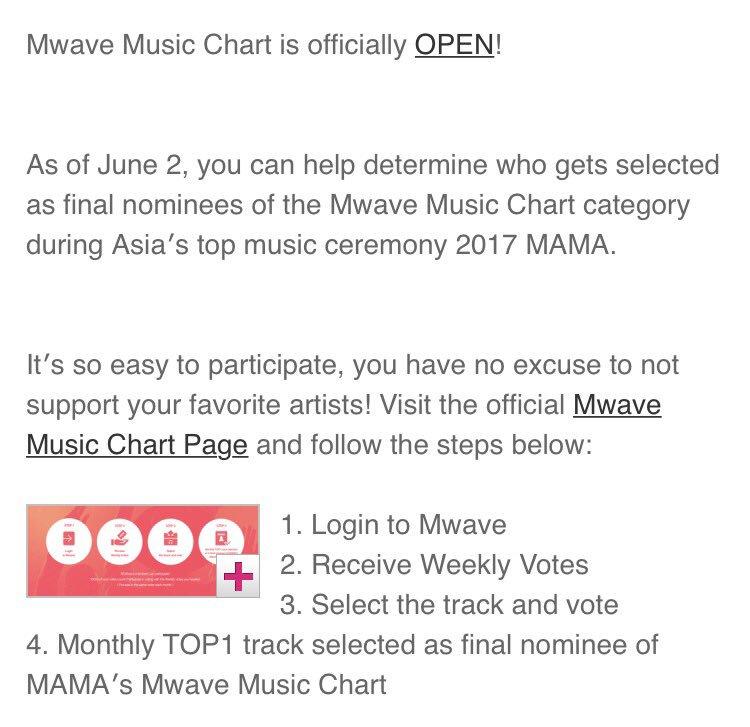 🌏Mass Voting Team REST on Twitter  - music chart