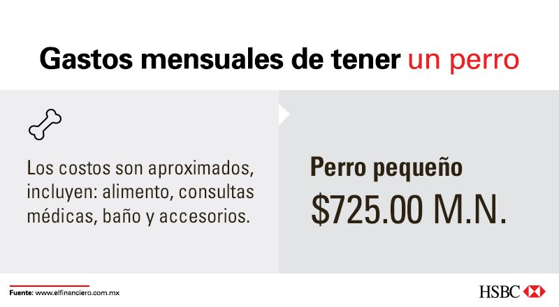 HSBC México on Twitter \ - presupuesto mensual