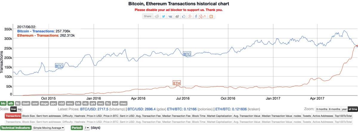 How Many Bitcoins Is 9 Litecoin To 100kGrupo Curativa