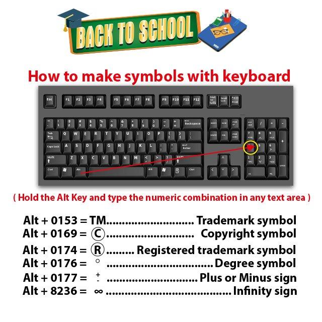 How Make Copyright Symbol Images Free Symbol Design Online