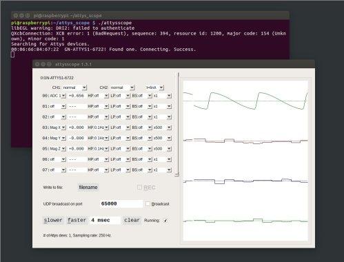 Medium Of Hp Accelerometer Error