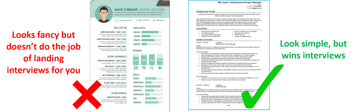 how to make your cv design stand out