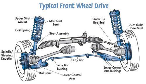 fwd engine diagram free download