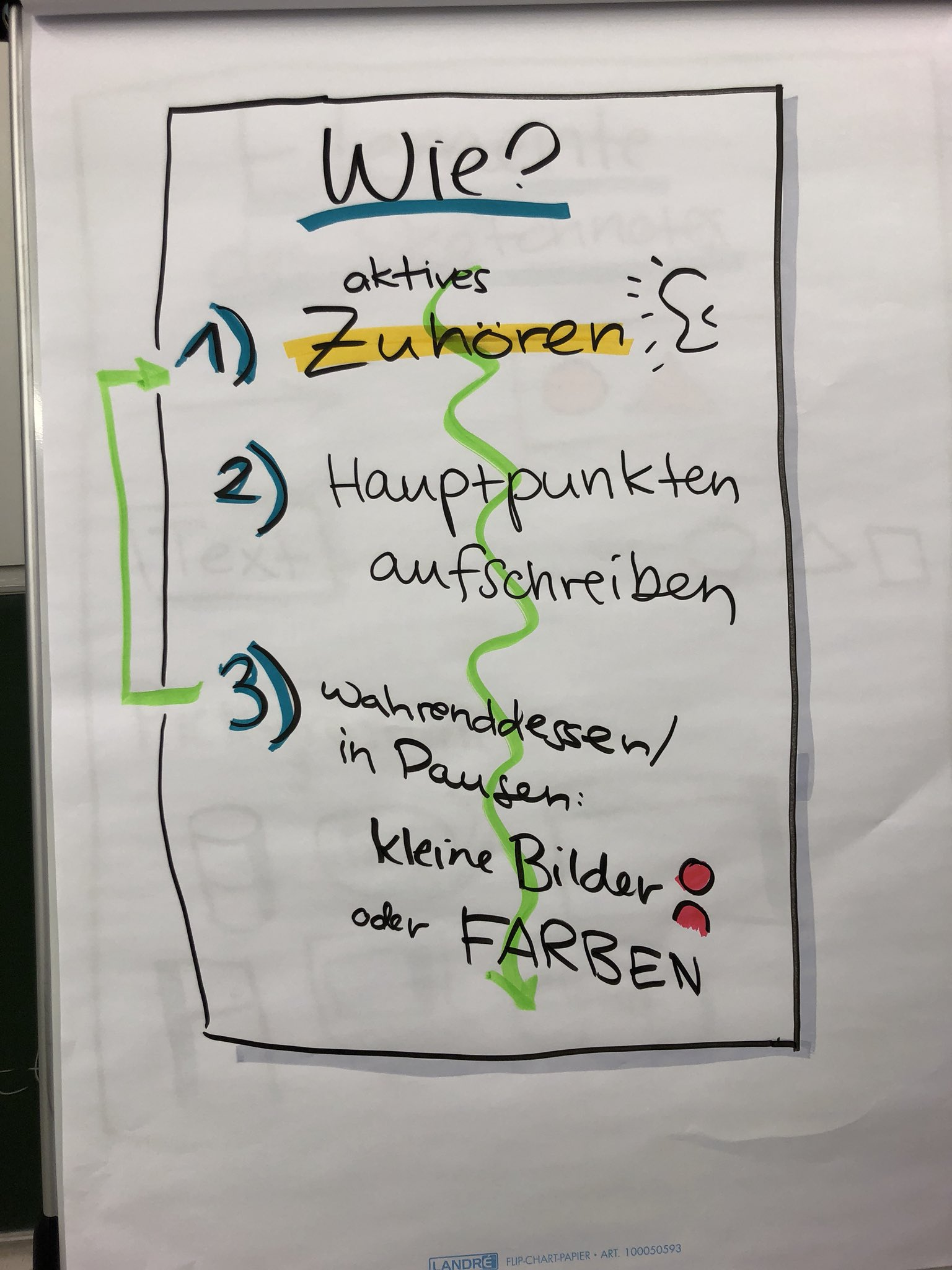 Flipchart Bilder Joy Heron On Twitter
