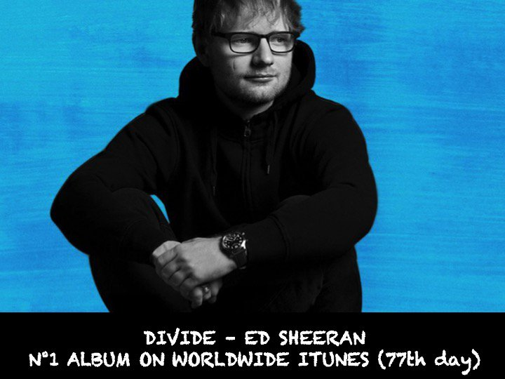 edsheeran tops the worldwide itunes chart with his best-selling