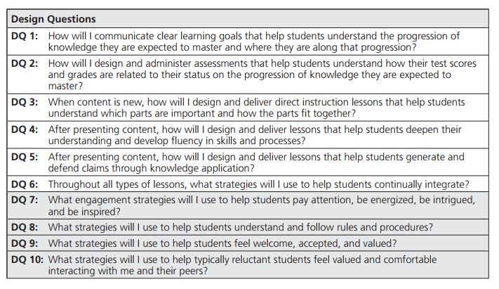 Marzano Research on Twitter \ - what is a lesson plan and why is it important