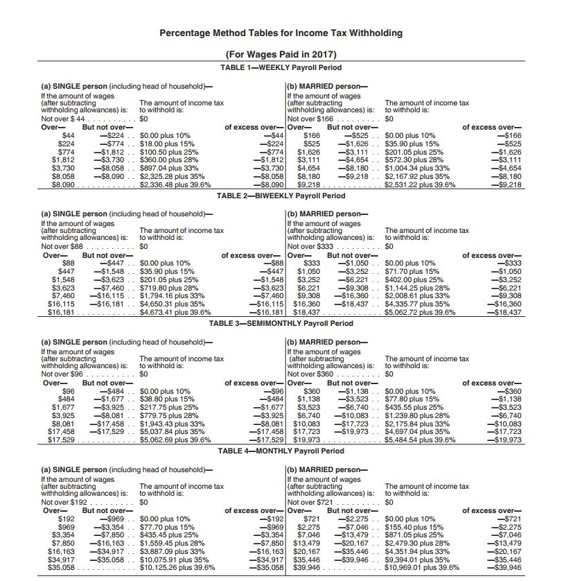 Payroll Tax Calculator towelbars