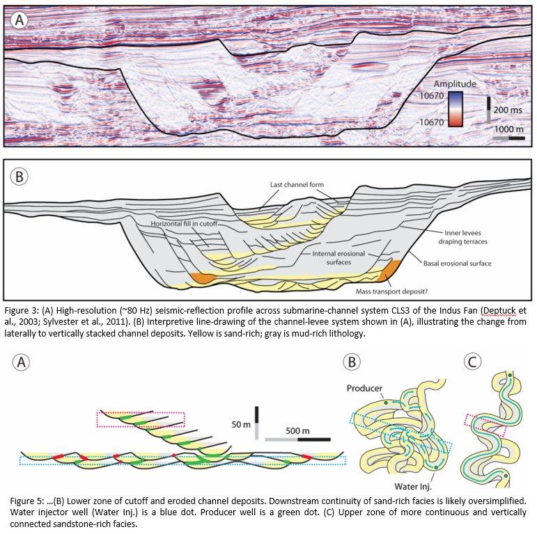 Gilbert delta vs Hyperpycnal deltas Morphohydraulics Imaging - survey form