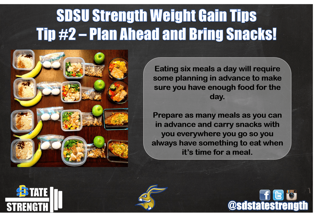 Food Nearby Sdsu Strength On Twitter