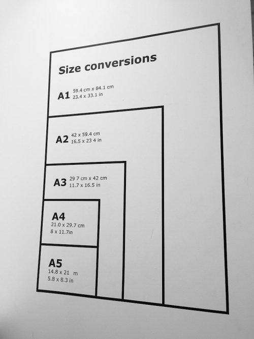 Medium Of Photo Paper Sizes