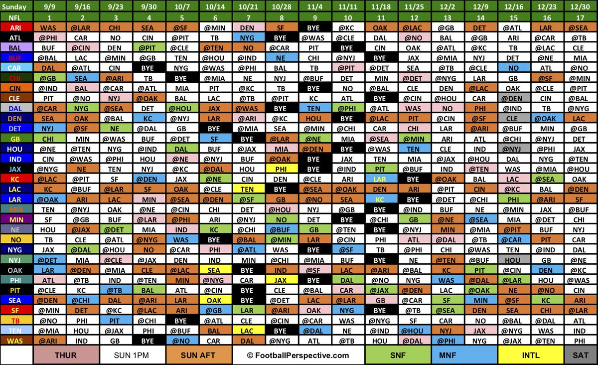 Nfl Schedule Football Perspective On Twitter