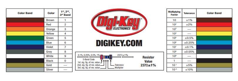 Digi-Key Electronics on Twitter \