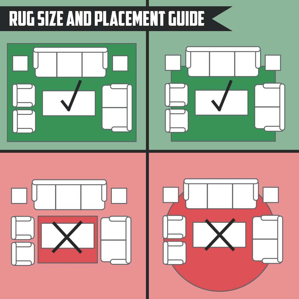 Rug Sizing Cappricekitchen On Twitter